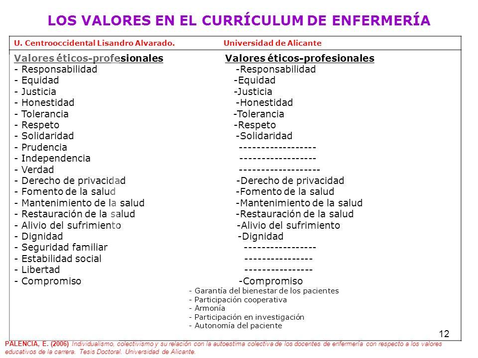 LOS VALORES EN EL CURRÍCULUM DE ENFERMERÍA
