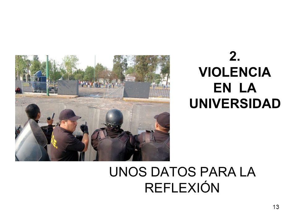 2. VIOLENCIA EN LA UNIVERSIDAD