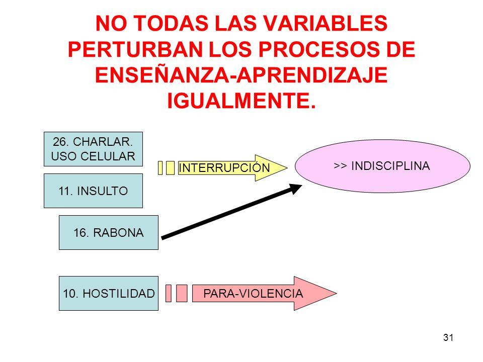 >> INDISCIPLINA
