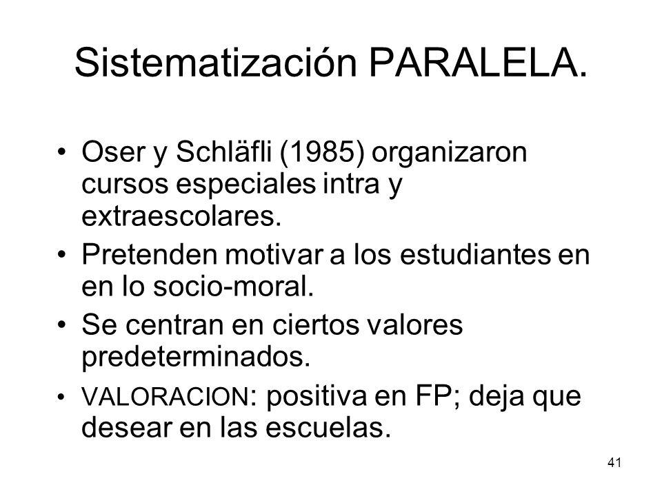 Sistematización PARALELA.