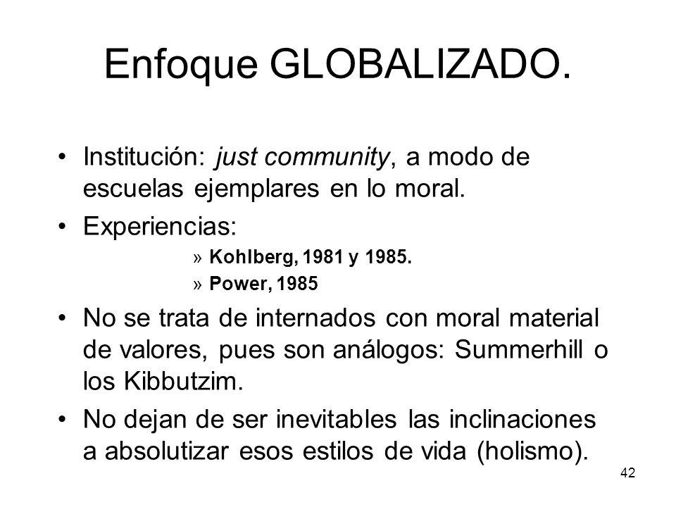 Enfoque GLOBALIZADO. Institución: just community, a modo de escuelas ejemplares en lo moral. Experiencias:
