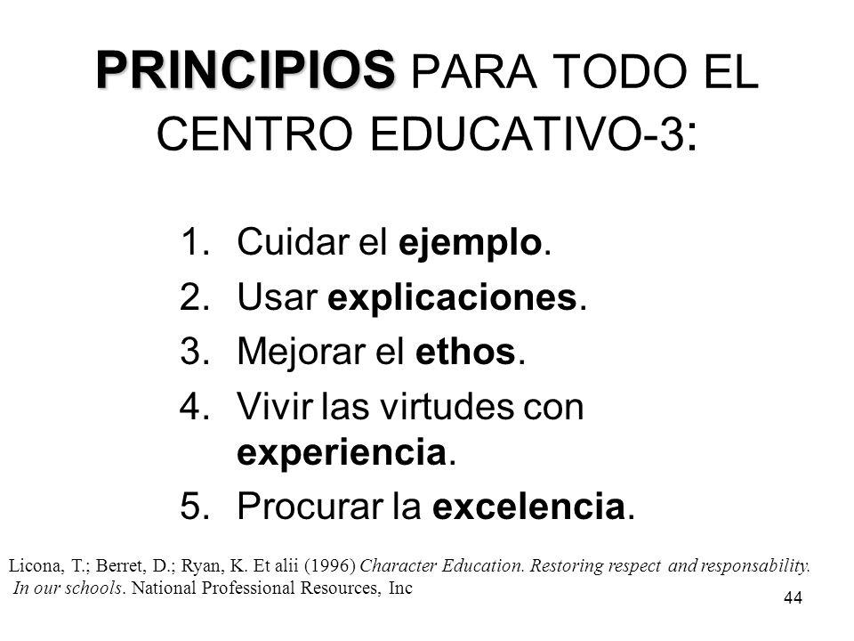 PRINCIPIOS PARA TODO EL CENTRO EDUCATIVO-3: