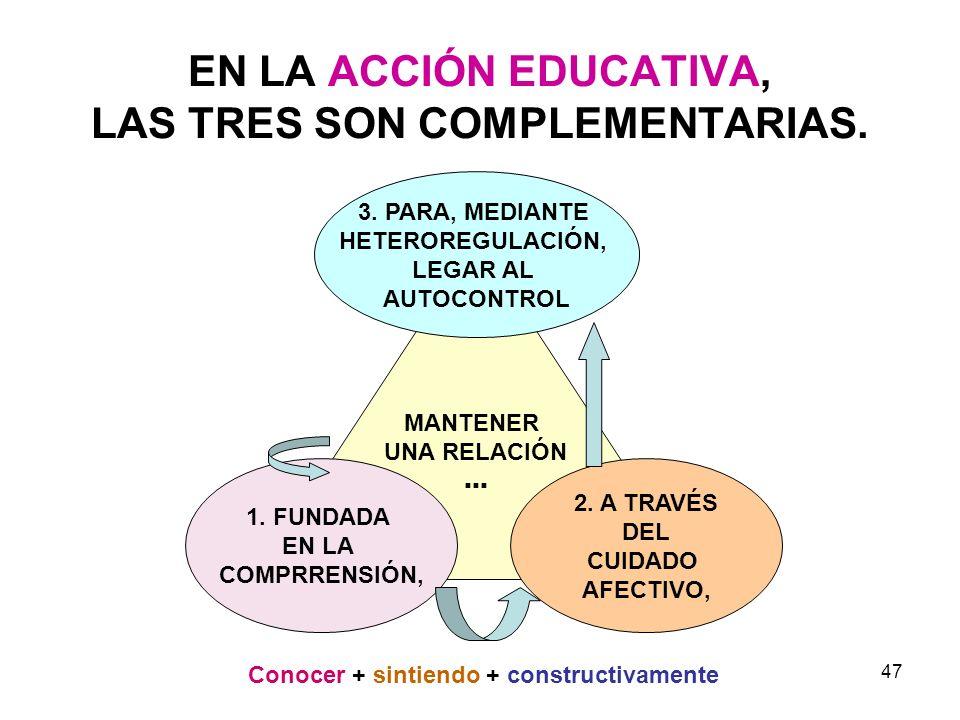 EN LA ACCIÓN EDUCATIVA, LAS TRES SON COMPLEMENTARIAS.