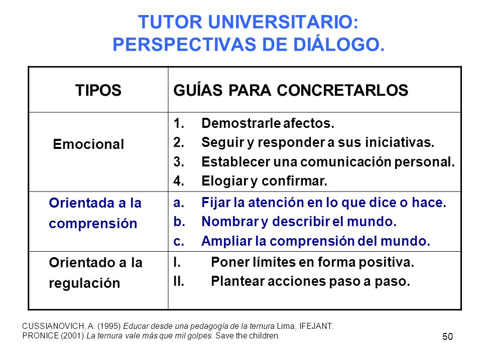 TUTOR UNIVERSITARIO: PERSPECTIVAS DE DIÁLOGO.