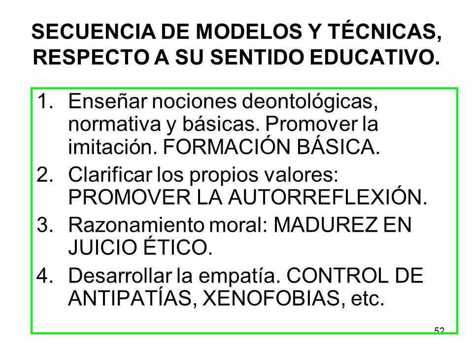 SECUENCIA DE MODELOS Y TÉCNICAS, RESPECTO A SU SENTIDO EDUCATIVO.