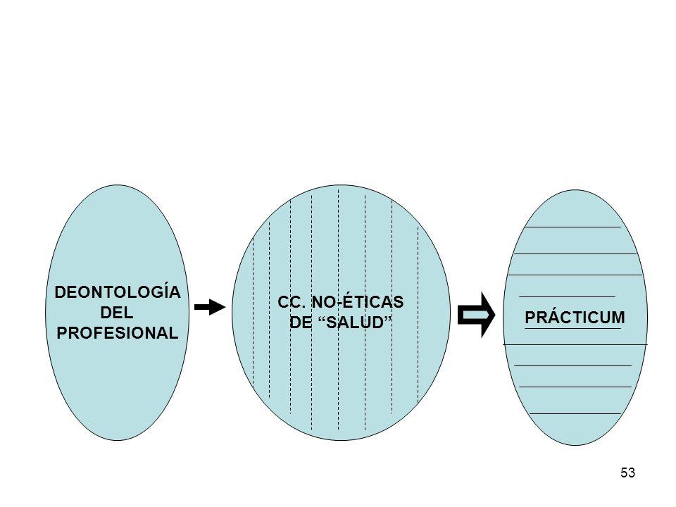 DEONTOLOGÍA DEL PROFESIONAL CC. NO-ÉTICAS DE SALUD PRÁCTICUM
