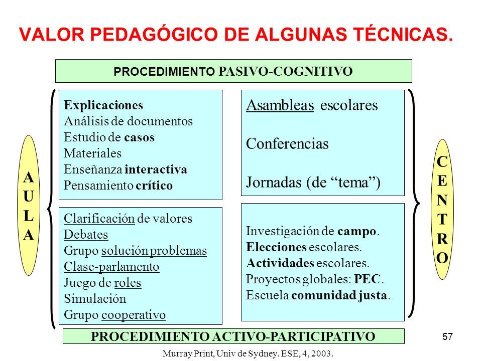 VALOR PEDAGÓGICO DE ALGUNAS TÉCNICAS.