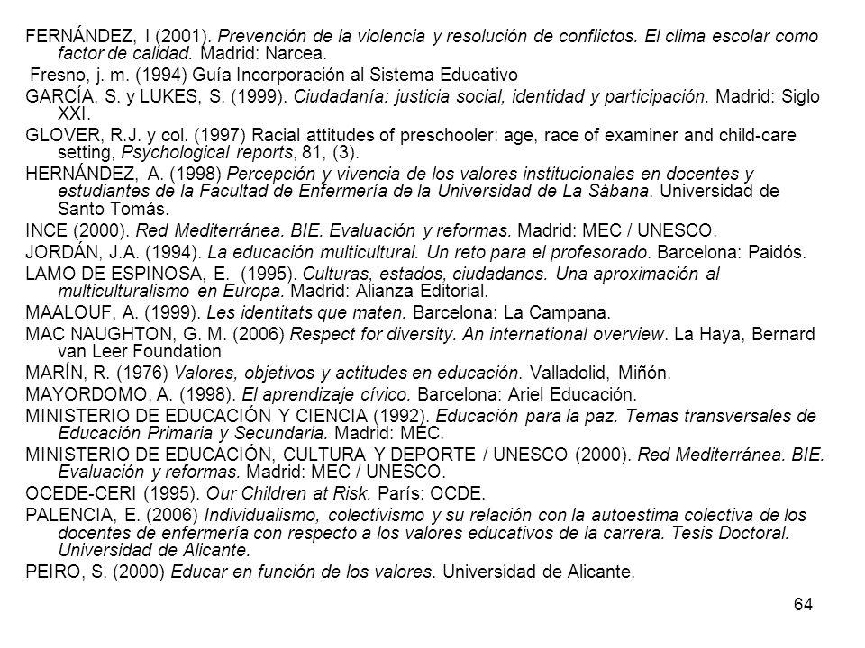 FERNÁNDEZ, I (2001). Prevención de la violencia y resolución de conflictos. El clima escolar como factor de calidad. Madrid: Narcea.