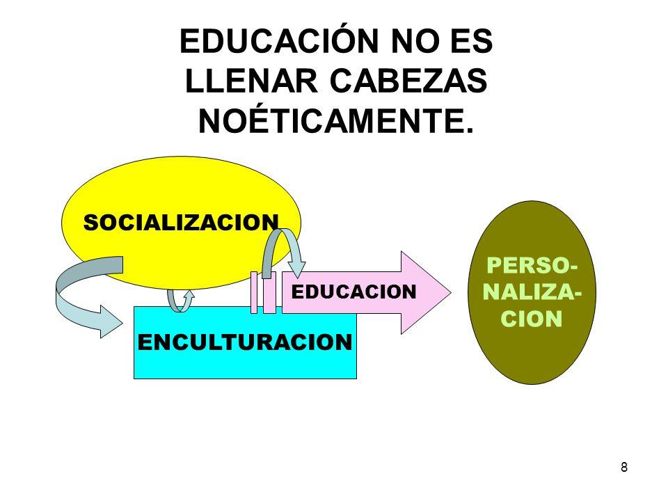 EDUCACIÓN NO ES LLENAR CABEZAS NOÉTICAMENTE.