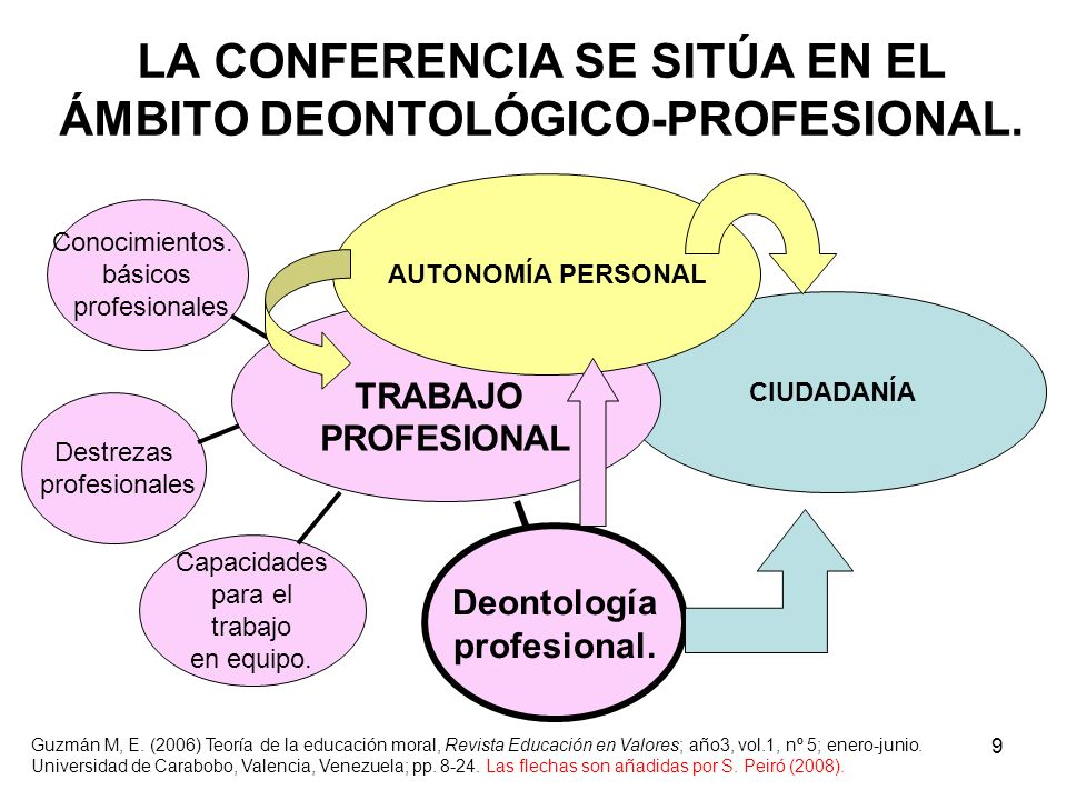 LA CONFERENCIA SE SITÚA EN EL ÁMBITO DEONTOLÓGICO-PROFESIONAL.