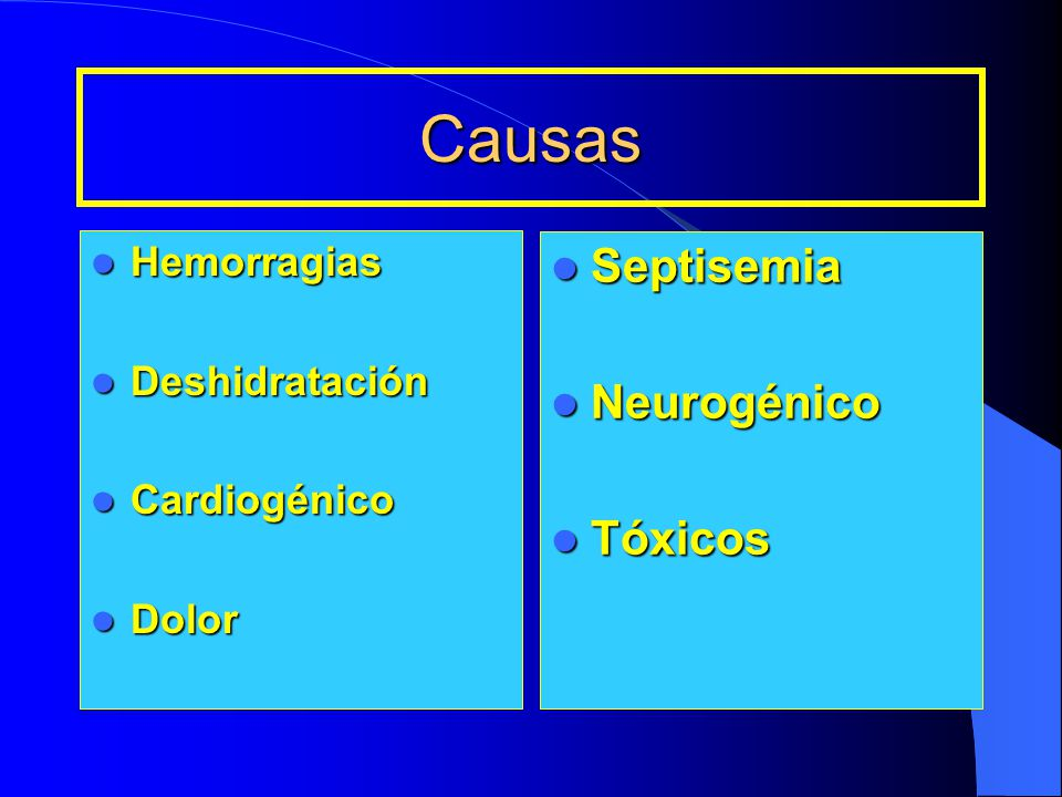 Causas Septisemia Neurogénico Tóxicos Hemorragias Deshidratación