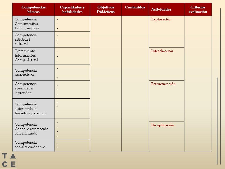 Competenciasbásicas. Capacidades y. habilidades. Objetivos. Didácticos. Contenidos. Actividades. Criterios.