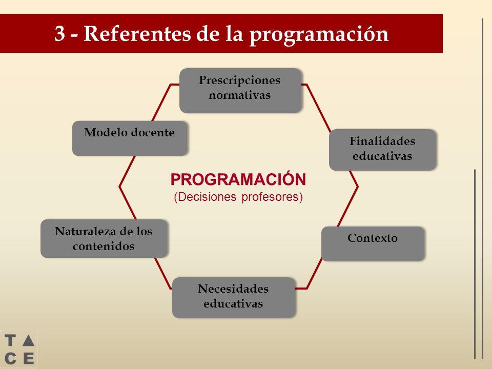 3 - Referentes de la programación