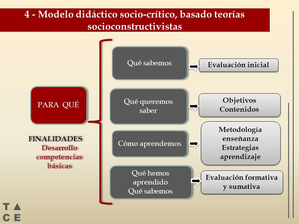 4 - Modelo didáctico socio-crítico, basado teorías socioconstructivistas