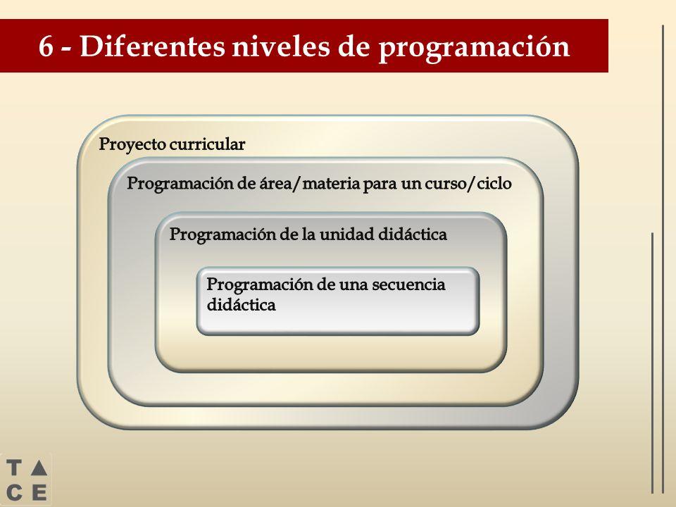 6 - Diferentes niveles de programación