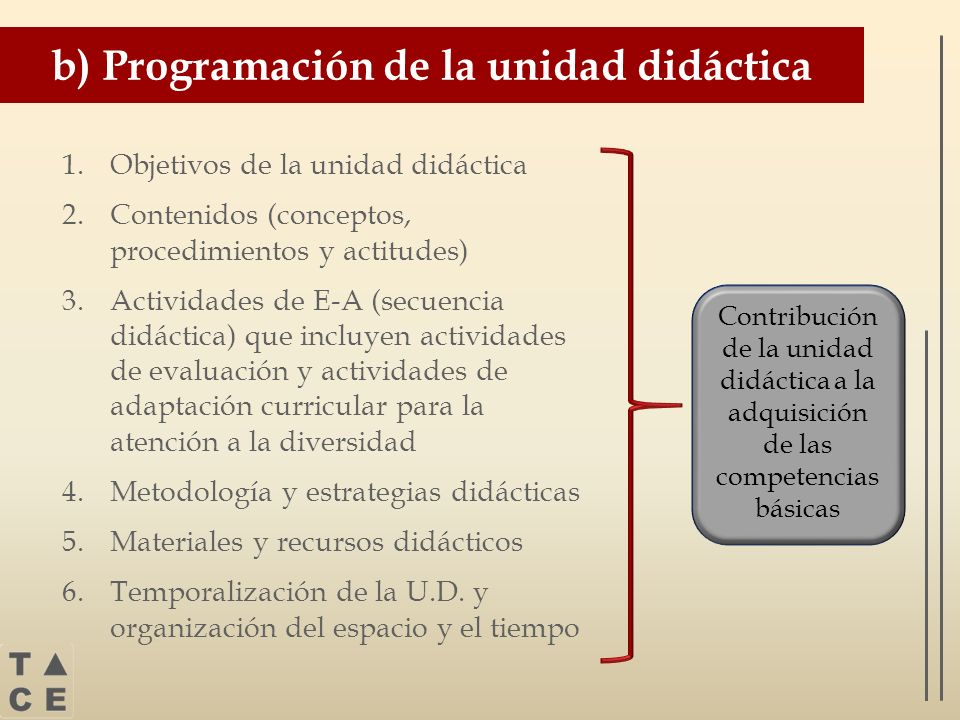 b) Programación de la unidad didáctica