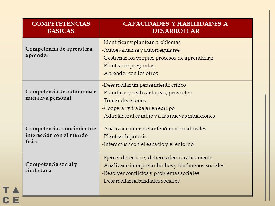 COMPETETENCIAS BÁSICAS CAPACIDADES Y HABILIDADES A DESARROLLAR