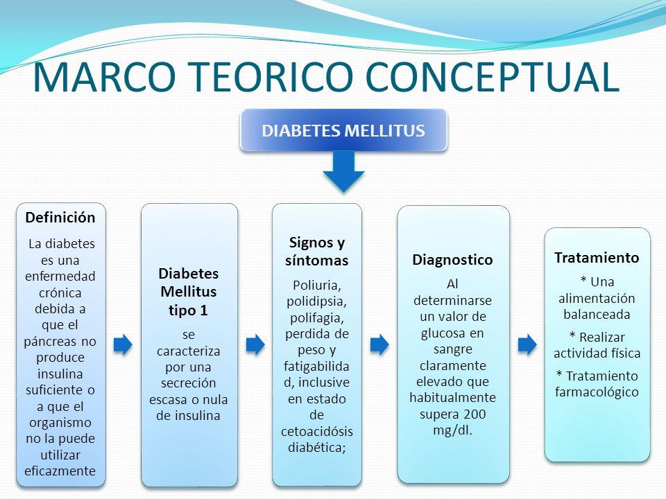SEGUIMIENTO DEL CASO CLINICO RDP - ppt descargar