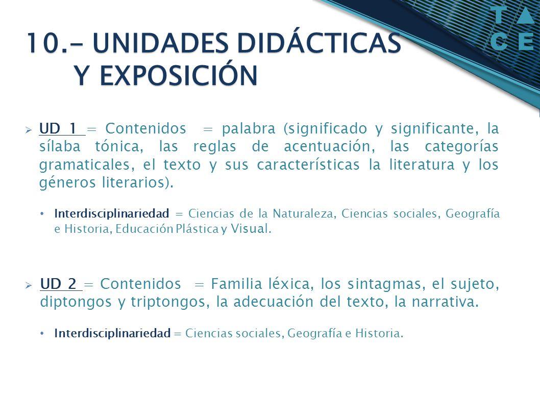 10.- UNIDADES DIDÁCTICAS Y EXPOSICIÓN