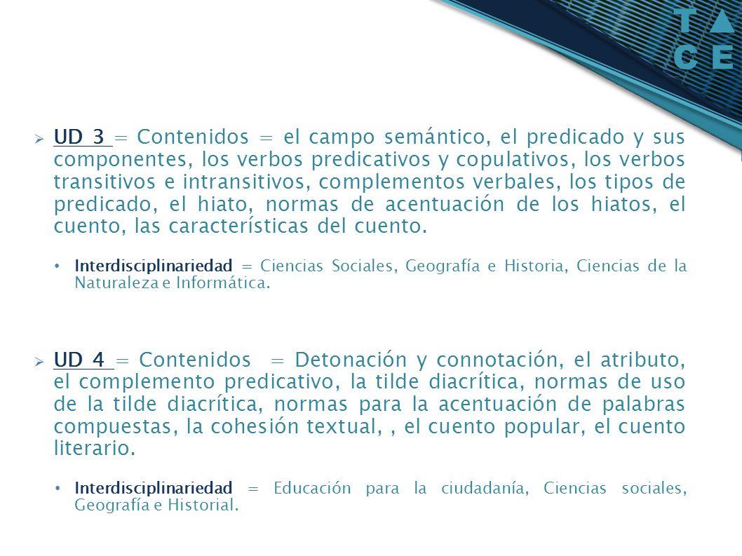 UD 3 = Contenidos = el campo semántico, el predicado y sus componentes, los verbos predicativos y copulativos, los verbos transitivos e intransitivos, complementos verbales, los tipos de predicado, el hiato, normas de acentuación de los hiatos, el cuento, las características del cuento.