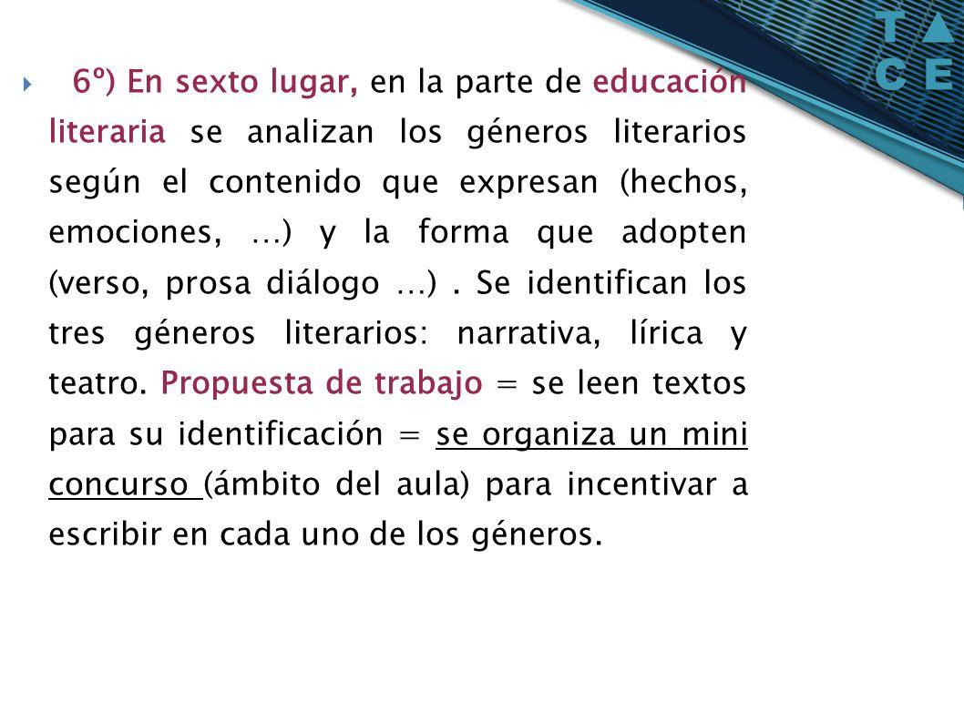 6º) En sexto lugar, en la parte de educación literaria se analizan los géneros literarios según el contenido que expresan (hechos, emociones, …) y la forma que adopten (verso, prosa diálogo …) .