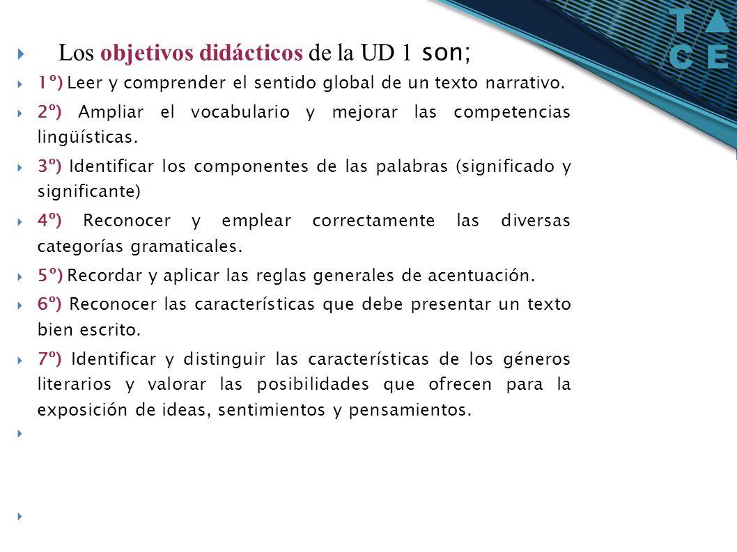 Los objetivos didácticos de la UD 1 son;
