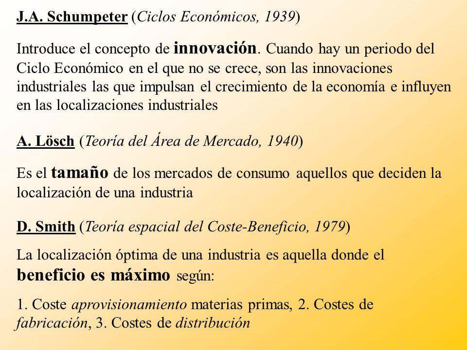 J.A. Schumpeter (Ciclos Económicos, 1939)