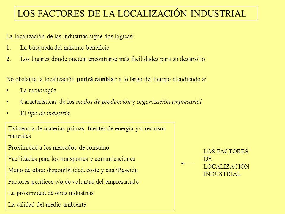 LOS FACTORES DE LA LOCALIZACIÓN INDUSTRIAL