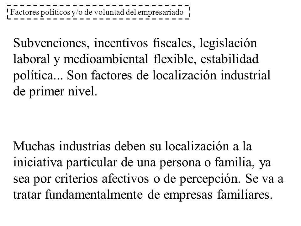 Factores políticos y/o de voluntad del empresariado