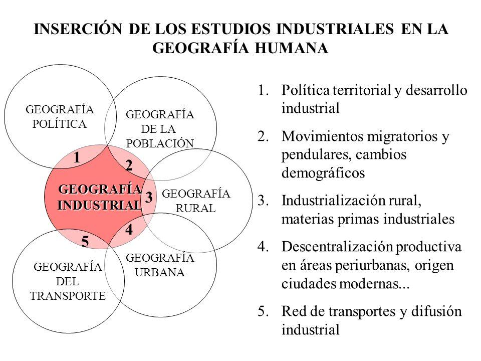 INSERCIÓN DE LOS ESTUDIOS INDUSTRIALES EN LA GEOGRAFÍA HUMANA