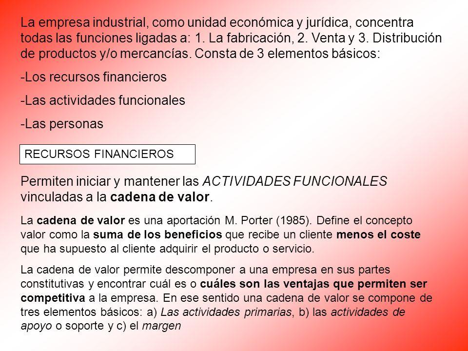 Los recursos financieros Las actividades funcionales Las personas