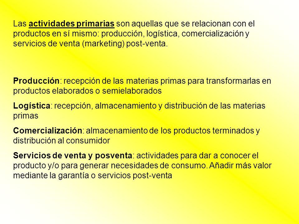 Las actividades primarias son aquellas que se relacionan con el productos en sí mismo: producción, logística, comercialización y servicios de venta (marketing) post-venta.