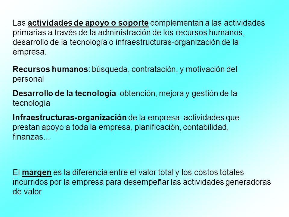 Las actividades de apoyo o soporte complementan a las actividades primarias a través de la administración de los recursos humanos, desarrollo de la tecnología o infraestructuras-organización de la empresa.