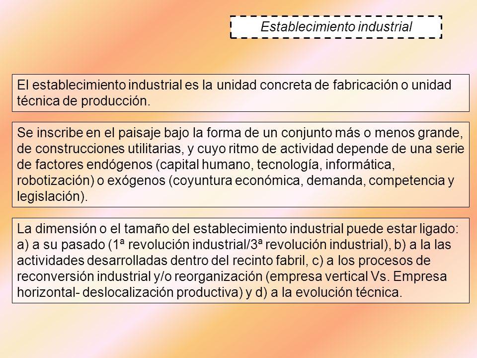 Establecimiento industrial