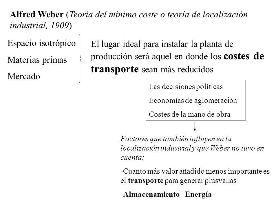 Alfred Weber (Teoría del mínimo coste o teoría de localización industrial, 1909)