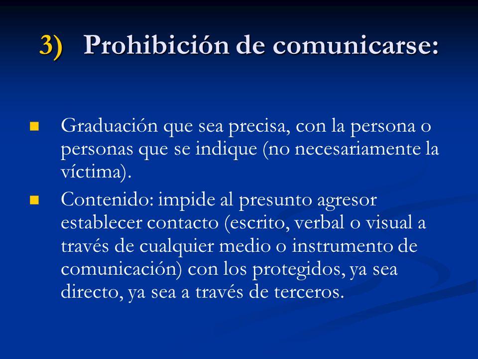 Prohibición de comunicarse: