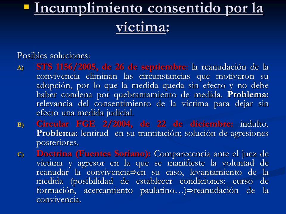 Incumplimiento consentido por la víctima: