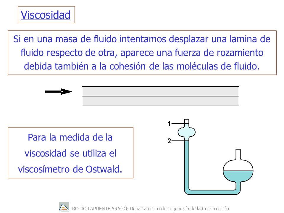 Para la medida de la viscosidad se utiliza el viscosímetro de Ostwald.