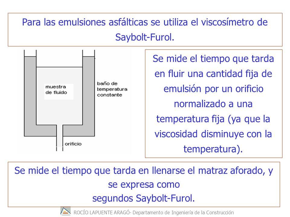 segundos Saybolt-Furol.