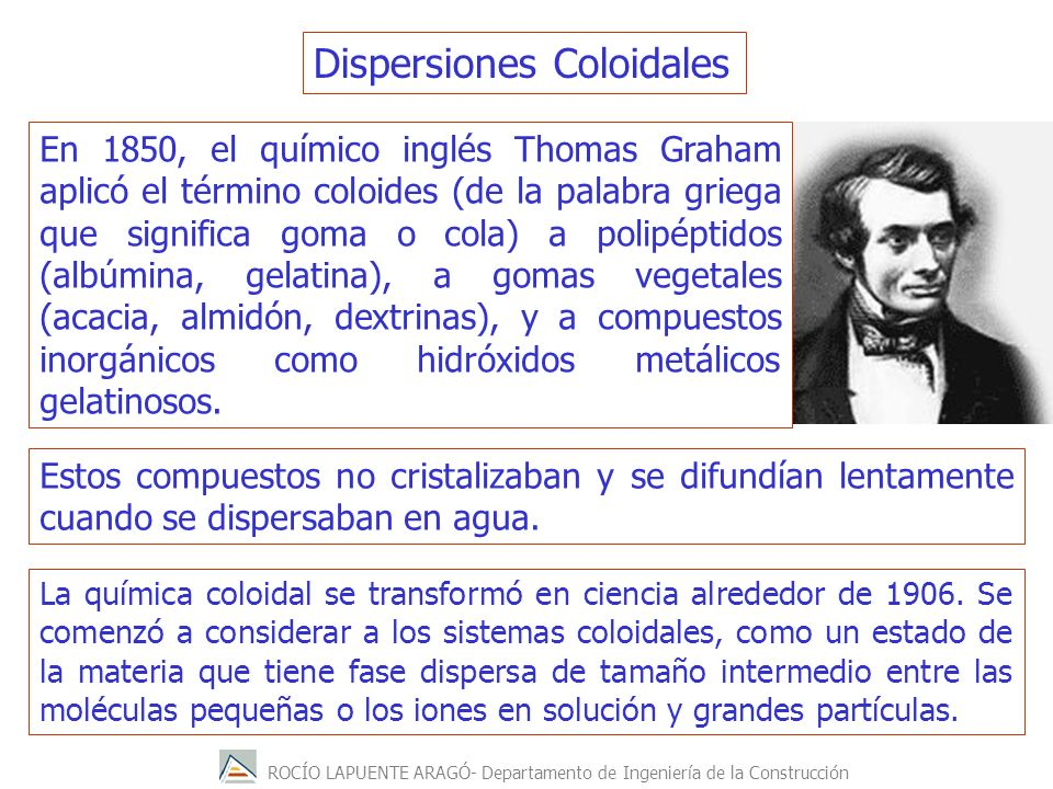 Dispersiones Coloidales