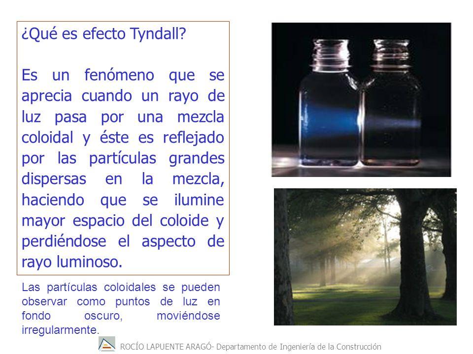 ¿Qué es efecto Tyndall