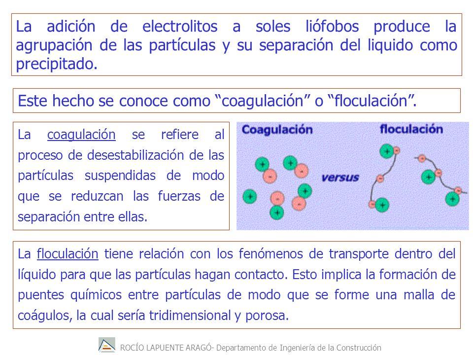 Este hecho se conoce como coagulación o floculación .