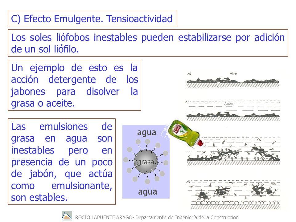 C) Efecto Emulgente. Tensioactividad