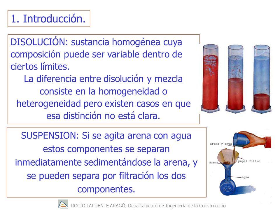 1. Introducción. DISOLUCIÓN: sustancia homogénea cuya composición puede ser variable dentro de ciertos límites.