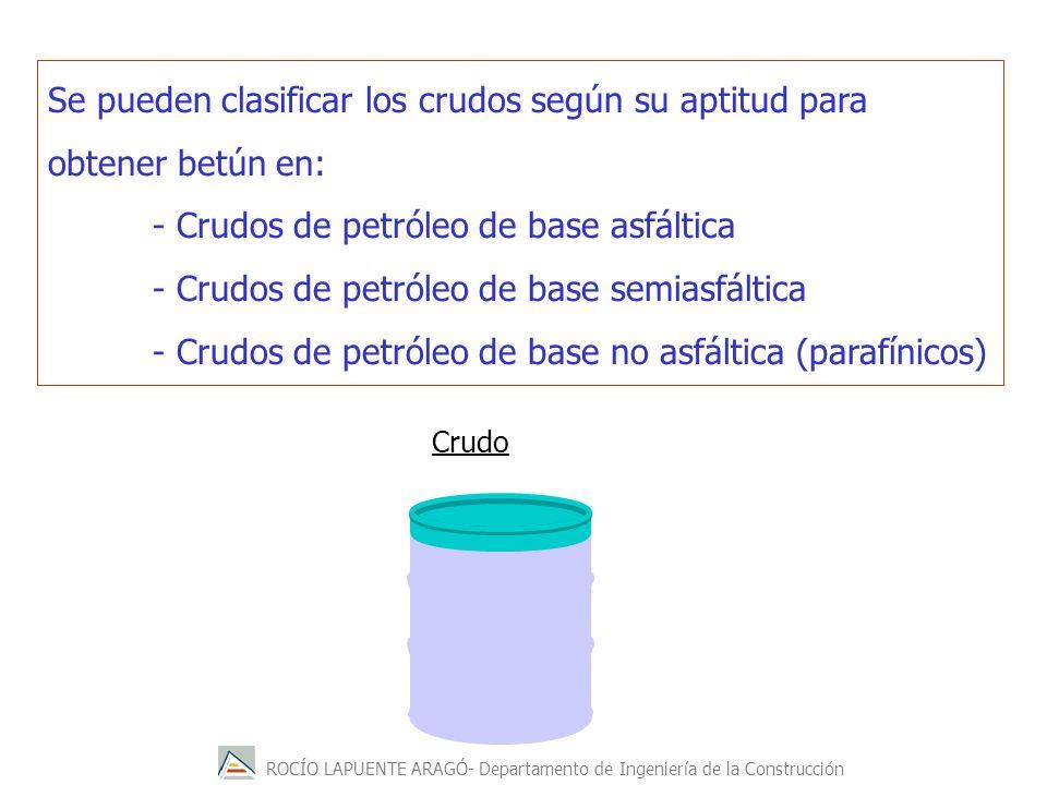 - Crudos de petróleo de base asfáltica