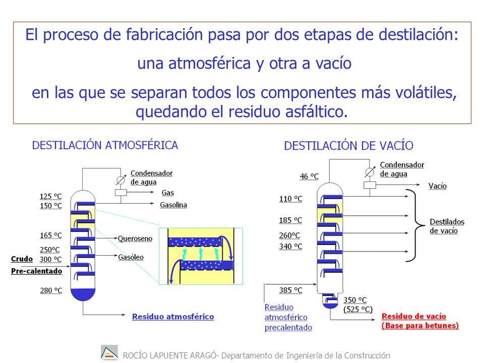 El proceso de fabricación pasa por dos etapas de destilación: