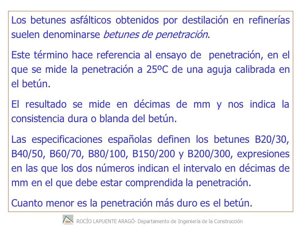 Los betunes asfálticos obtenidos por destilación en refinerías suelen denominarse betunes de penetración.