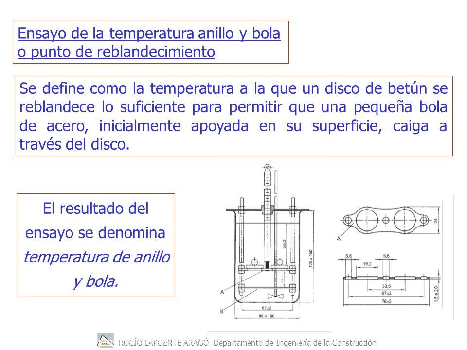 El resultado del ensayo se denomina temperatura de anillo y bola.