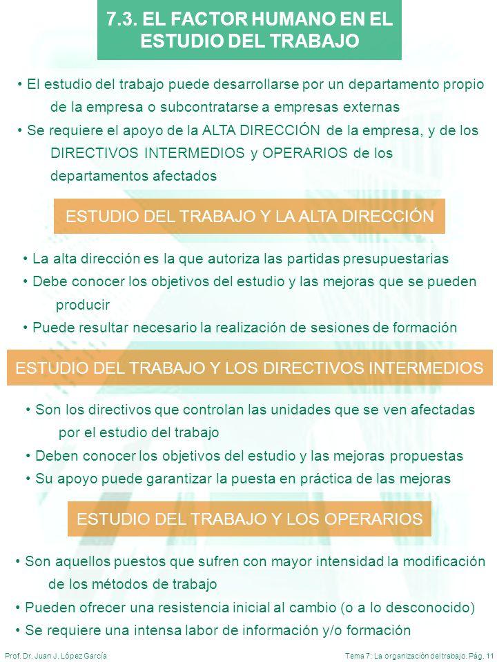 7.3. EL FACTOR HUMANO EN EL ESTUDIO DEL TRABAJO