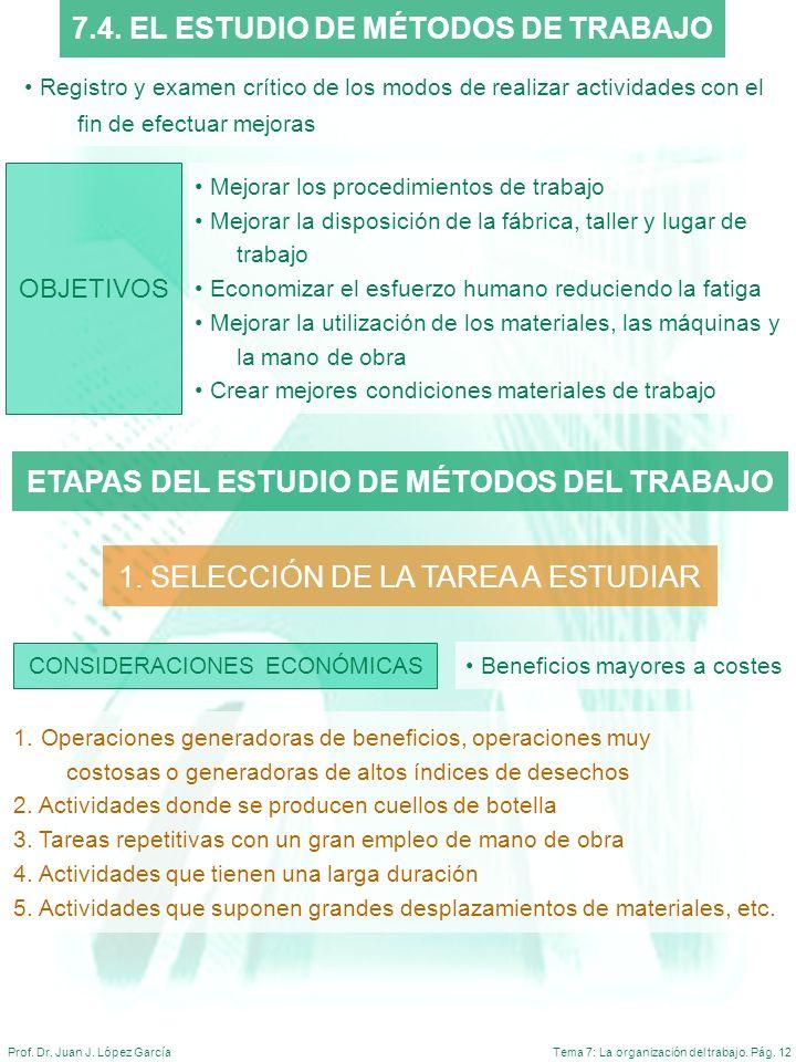 7.4. EL ESTUDIO DE MÉTODOS DE TRABAJO